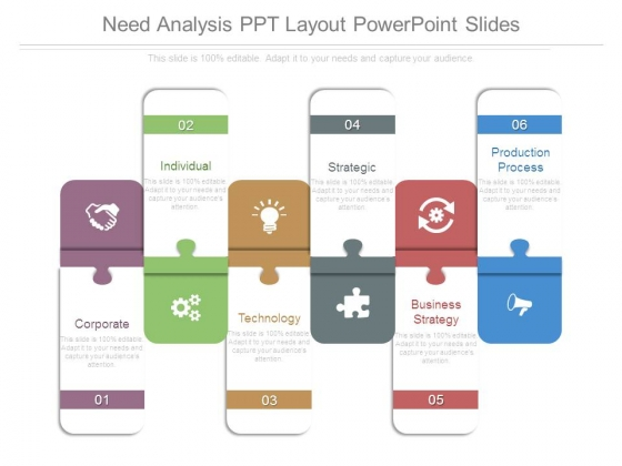 Need Analysis Ppt Layout Powerpoint Slides