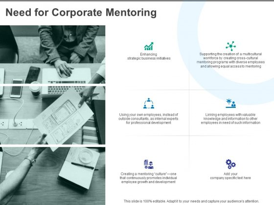 Need For Corporate Mentoring Ppt PowerPoint Presentation Inspiration Guide