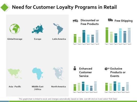 Need For Customer Loyalty Programs In Retail Ppt PowerPoint Presentation Infographic Template Introduction