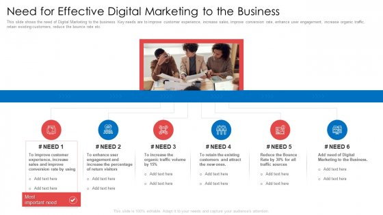 Need For Effective Digital Marketing To The Business Ppt Styles Templates PDF