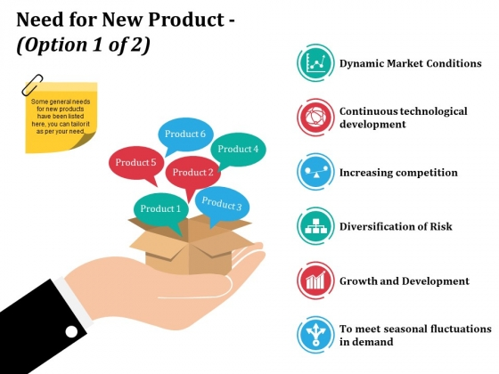 Need For New Product Template 2 Ppt PowerPoint Presentation Inspiration Information