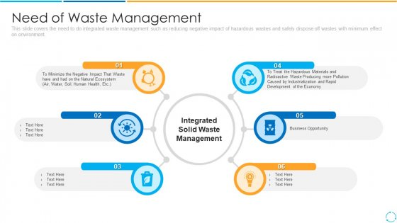 Need Of Waste Management Ppt PowerPoint Presentation Gallery Backgrounds PDF
