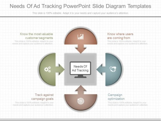 Needs Of Ad Tracking Powerpoint Slide Diagram Templates