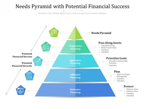 Needs Pyramid With Potential Financial Success Ppt PowerPoint Presentation Styles Diagrams PDF