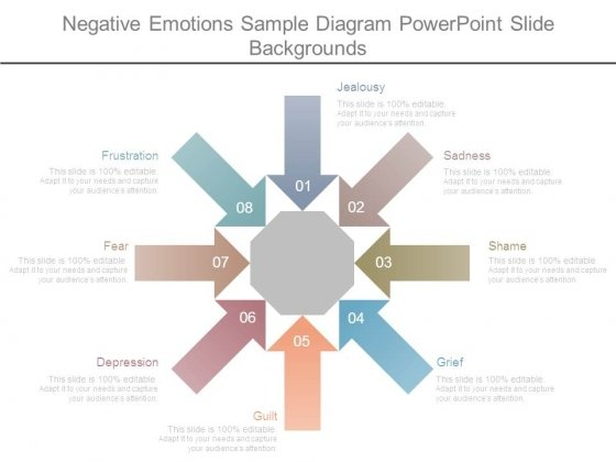 Negative Emotions Sample Diagram Powerpoint Slide Backgrounds