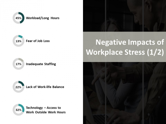 Negative Impacts Of Workplace Stress Inadequate Staffing Ppt PowerPoint Presentation Show Aids
