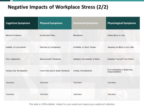 Negative Impacts Of Workplace Stress Ppt PowerPoint Presentation Outline Display