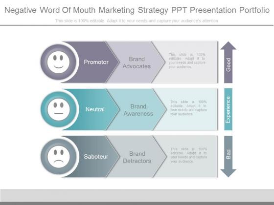 Negative Word Of Mouth Marketing Strategy Ppt Presentation Portfolio