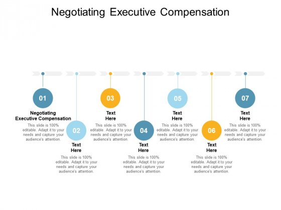 Negotiating Executive Compensation Ppt PowerPoint Presentation Model Templates Cpb