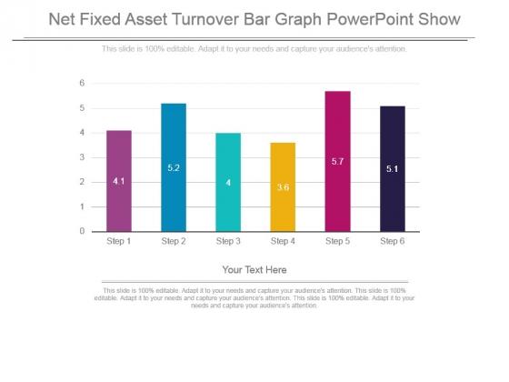 Net Fixed Asset Turnover Bar Graph Powerpoint Show