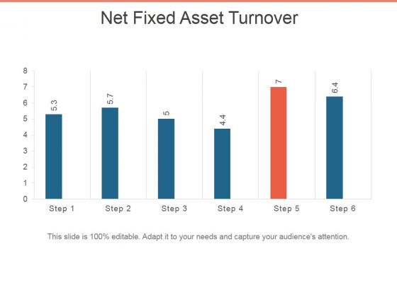 Net Fixed Asset Turnover Ppt PowerPoint Presentation Infographic Template Pictures