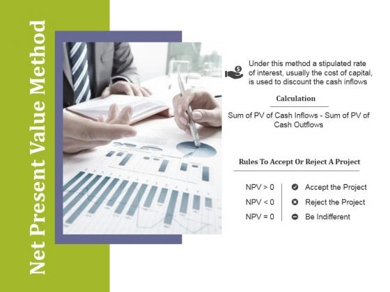 Net Present Value Method Ppt PowerPoint Presentation Styles Show