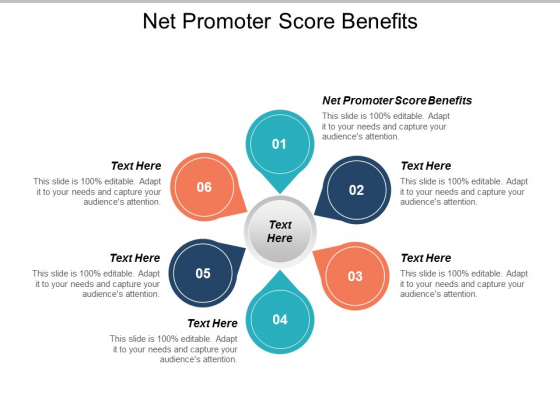 Net Promoter Score Benefits Ppt PowerPoint Presentation Gallery Example File Cpb