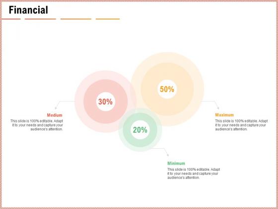 Net Promoter Score Dashboard Financial Ppt Styles Show PDF