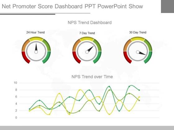 Net Promoter Score Dashboard Ppt Powerpoint Show