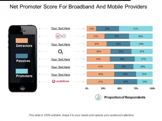Net Promoter Score For Broadband And Mobile Providers Ppt PowerPoint Presentation Show Graphic Tips