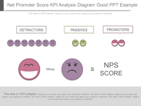 Net Promoter Score Kpi Analysis Diagram Good Ppt Example