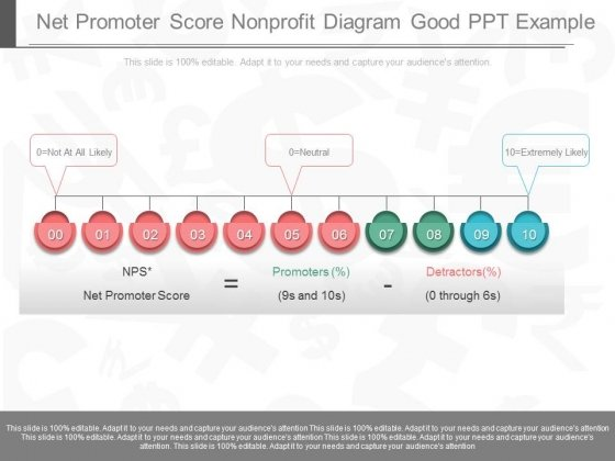 Net_Promoter_Score_Nonprofit_Diagram_Good_Ppt_Example_1
