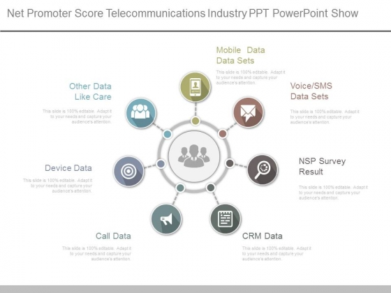 Net Promoter Score Telecommunications Industry Ppt Powerpoint Show