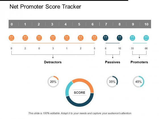 Net Promoter Score Tracker Ppt PowerPoint Presentation File Pictures