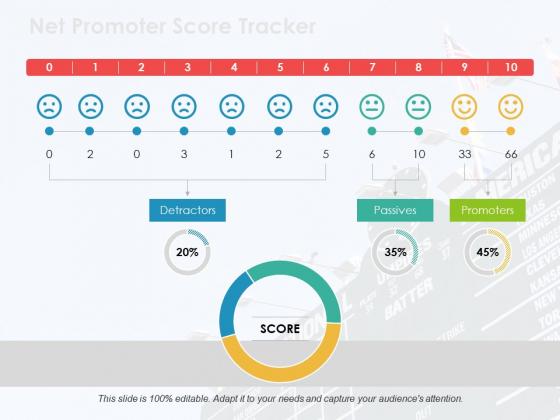 Net Promoter Score Tracker Ppt PowerPoint Presentation Model Clipart