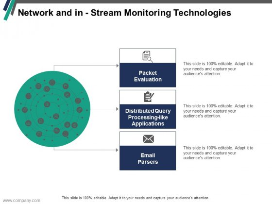 Network And In Stream Monitoring Technologies Ppt PowerPoint Presentation Summary Gallery