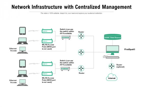 Network Infrastructure With Centralized Management Ppt PowerPoint Presentation Portfolio Guidelines