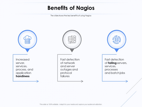 Network Monitoring Tool Overview Benefits Of Nagios Ppt PowerPoint Presentation Infographic Template Topics PDF