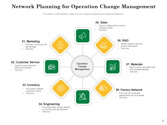 Network_Synthesis_And_Network_Realization_Team_Ppt_PowerPoint_Presentation_Complete_Deck_Slide_5