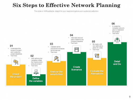 Network_Synthesis_And_Network_Realization_Team_Ppt_PowerPoint_Presentation_Complete_Deck_Slide_9