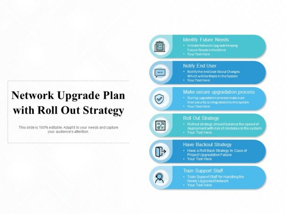 Network Upgrade Plan With Roll Out Strategy Ppt PowerPoint Presentation File Design Inspiration