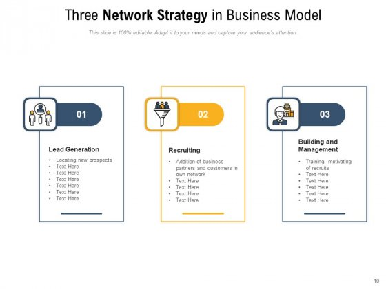 Networking_Methods_Strategy_Market_Knowledge_Ppt_PowerPoint_Presentation_Complete_Deck_Slide_10