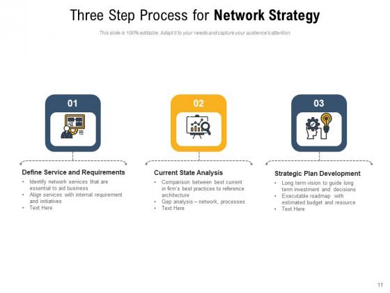 Networking_Methods_Strategy_Market_Knowledge_Ppt_PowerPoint_Presentation_Complete_Deck_Slide_11