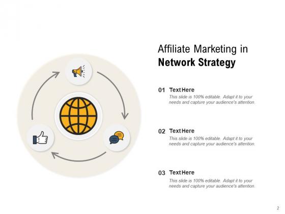 Networking_Methods_Strategy_Market_Knowledge_Ppt_PowerPoint_Presentation_Complete_Deck_Slide_2