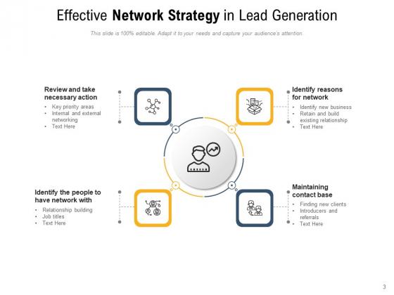 Networking_Methods_Strategy_Market_Knowledge_Ppt_PowerPoint_Presentation_Complete_Deck_Slide_3