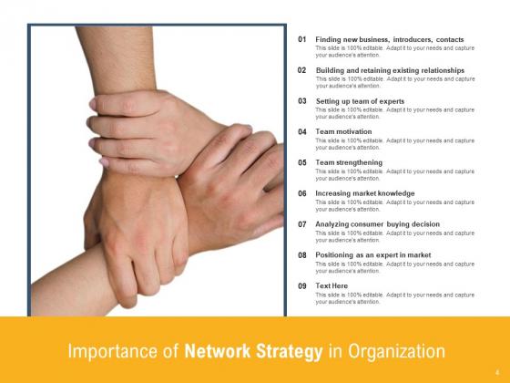 Networking_Methods_Strategy_Market_Knowledge_Ppt_PowerPoint_Presentation_Complete_Deck_Slide_4