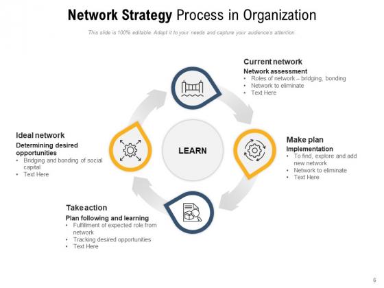 Networking_Methods_Strategy_Market_Knowledge_Ppt_PowerPoint_Presentation_Complete_Deck_Slide_6