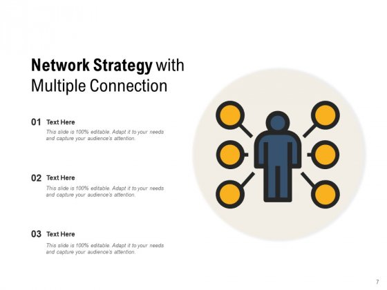 Networking_Methods_Strategy_Market_Knowledge_Ppt_PowerPoint_Presentation_Complete_Deck_Slide_7