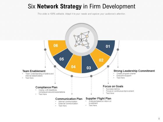 Networking_Methods_Strategy_Market_Knowledge_Ppt_PowerPoint_Presentation_Complete_Deck_Slide_8