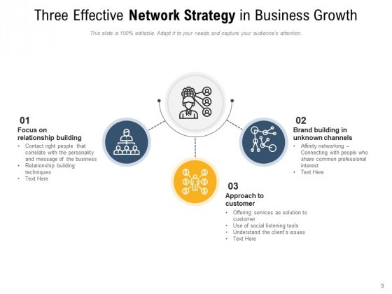 Networking_Methods_Strategy_Market_Knowledge_Ppt_PowerPoint_Presentation_Complete_Deck_Slide_9