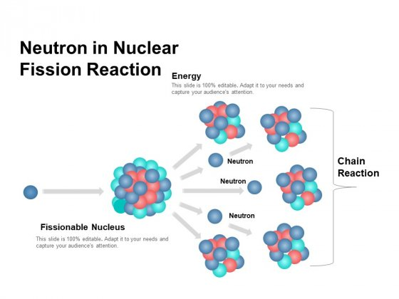 Neutron In Nuclear Fission Reaction Ppt PowerPoint Presentation Portfolio Objects