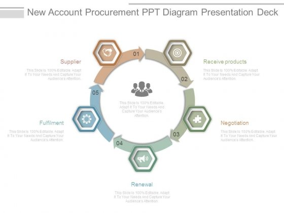 New Account Procurement Ppt Diagram Presentation Deck