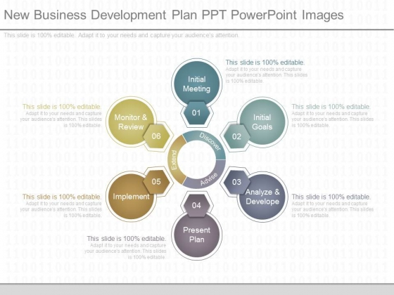 New Business Development Plan Ppt Powerpoint Images