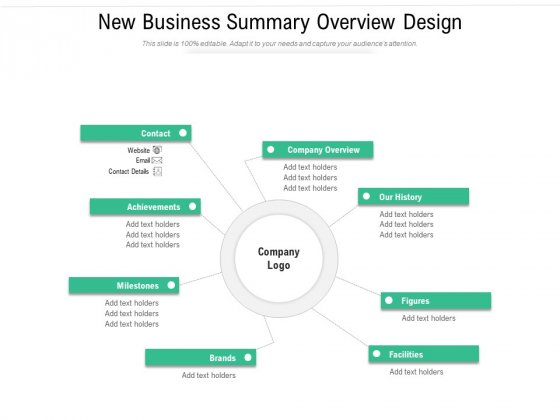 New Business Summary Overview Design Ppt PowerPoint Presentation File Pictures PDF
