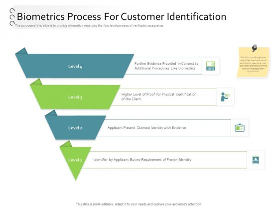 New Client Onboarding Automation Biometrics Process For Customer Identification Ppt Model Format Ideas PDF
