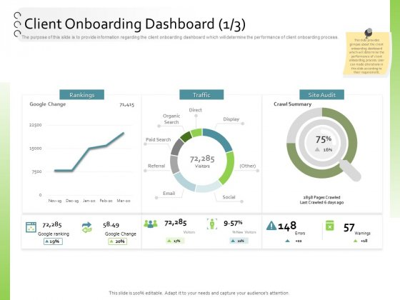 New Client Onboarding Automation Client Onboarding Dashboard Audit Ppt Ideas Files PDF