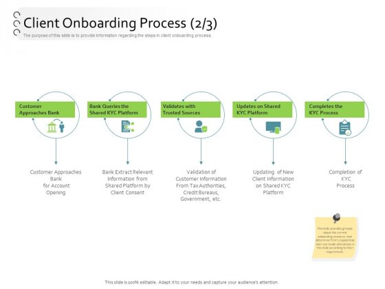 New Client Onboarding Automation Client Onboarding Process Extract Ppt Ideas Graphics Example PDF