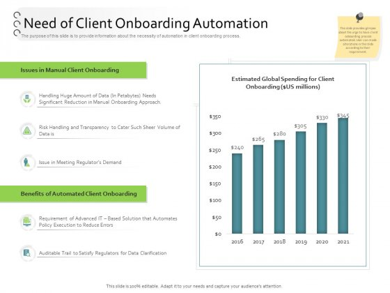 New Client Onboarding Automation Need Of Client Onboarding Automation Rules PDF