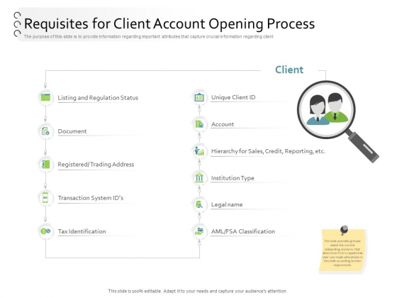 New Client Onboarding Automation Requisites For Client Account Opening Process Ppt Infographic Template Icons PDF