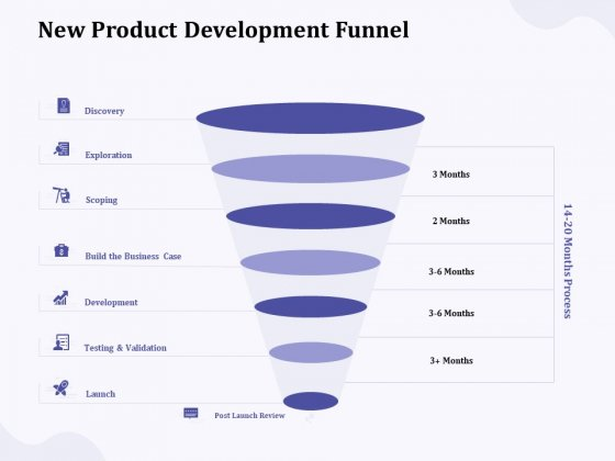 New Commodity Building Procedure New Product Development Funnel Ppt Outline Graphics Download PDF